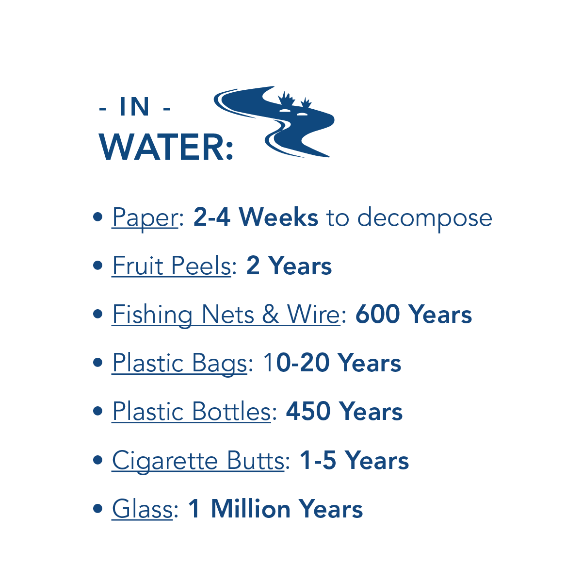 Litter Infographic Icon 8.png